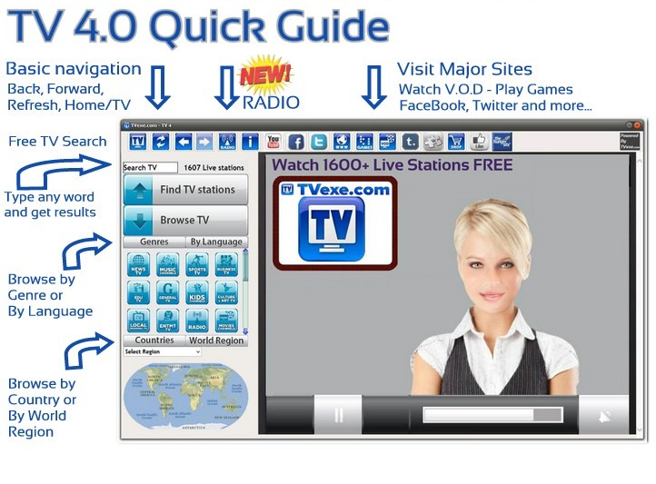 TV 4 Quick Guide