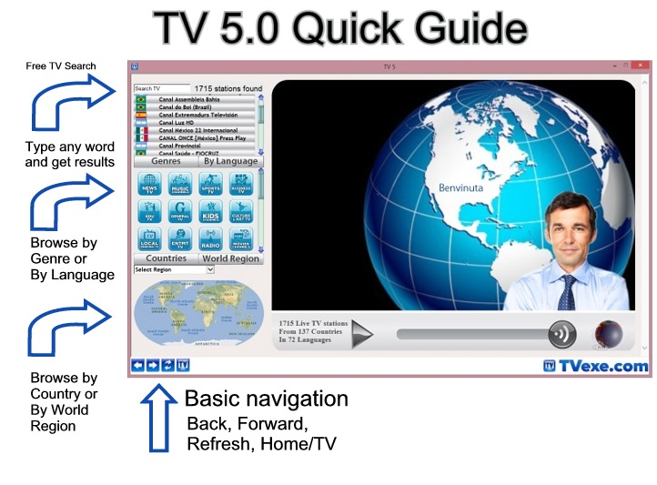 TV 5 Quick Guide
